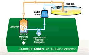 epa emissions requirements cummins power generation rv qg evap diagram