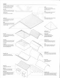 1501x1942 roof plans detail drawings building standard flat roof