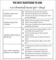 What To Ask In An Interview The Questions To Ask In An Informational Interview