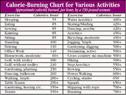 How Many Calories Does Sex Burn Paperblog