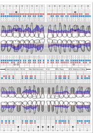 Periodontal Chart Download Scientific Diagram