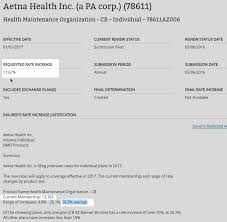 2017 rate request early look arizona aca signups img home health aetna insurance