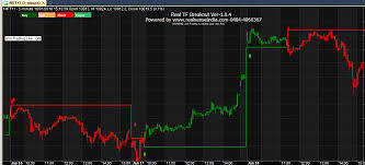 Mcx Auto Robot Trading Software In The Case Of Certain