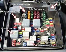 how to read a fuse box questions & answers (with pictures) fixya fuse box switch won't reset at How To Read Fuse Box