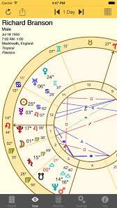 Top 10 Best Astrology Apps Qtoptens