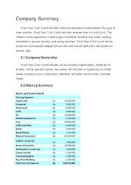 Child Care Budget Template Start Up Business Budget Template Lesquare Co