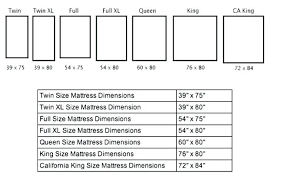 mattress sizes double. Futon Mattress Measurements Size Chart Double Dimensions Sizes C