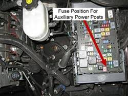 location of fuses in power distribution box to install brake click to enlarge