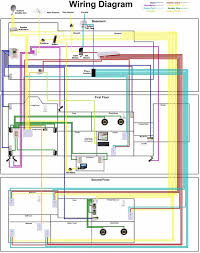 floor plan symbols pdf best of basic house wiring diagram symbols electrical panel of floor