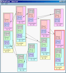 Mfc Hierarchy Chart Mfc Multiple Inheritance And Serialization Codeproject