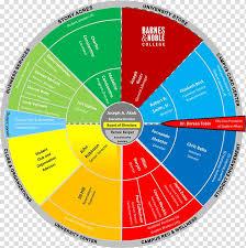 University Of Pennsylvania Organizational Chart Organizational Chart Infographic East Stroudsburg University