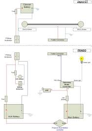 dual battery setup prado jayco hawk advice @ exploroz forum Dual Battery Wiring Diagram Chevy Truck at Prado 150 Dual Battery Wiring Diagram