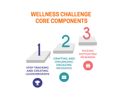 Group Fitness Challenge Tracker Free Template Organize An Office Step Challenge