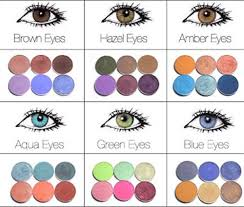 this chart will help you choose the correct eye shadow for you each shade was picked for each eye color because they will make your eyes stand out