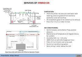 Chapter 9 Room Ventilation Systems 1Operating Room Hvac Design