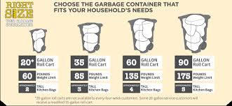 garbage bag sizes. Perfect Sizes Residential Garbage For Bag Sizes