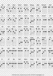 Ukulele Chord Chart Guitar Chord Musical Tuning Web