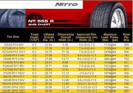 Anyone Have Nitto 335s On 10 5 Inch Wheel Page 2