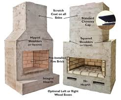 outdoor fireplace options