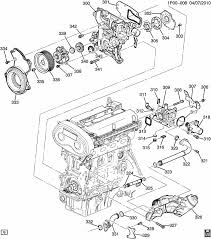 wiring diagram for chevrolet cruze wiring wiring diagram collections chevy cruze engine diagram