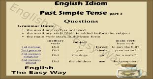 English Past Tenses Chart Past Verb Tense Chart Past Tense Esl English
