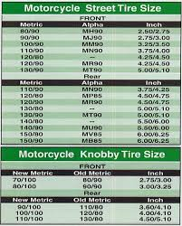 Antique Tire Size Conversion Chart Vintage Motorcycle Tire Size Conversion 1stmotorxstyle Org