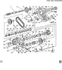 similiar 1981 gmc transfer case diagram keywords diagram besides transfer case wiring diagram on 96 gmc transfer case