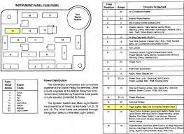 1995 ford f 150 i have no power to my data link connector my check 1976 ford f150 fuse box diagram at 1977 Ford F150 Fuse Box Diagram