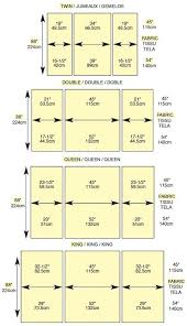 Bedspread Size Chart A Chart For Piecing Standard Width Fabrics For Comforters To