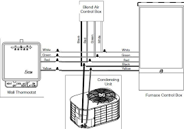 home thermostat wiring diagram Home Thermostat Wiring Diagram mobile home thermostat wiring diagram wiring diagram collection home thermostat wiring diagram 4 wire