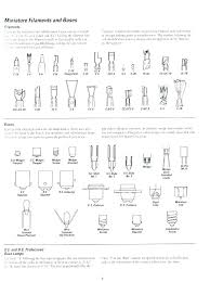 Wedge Bulb Size Chart Light Bulb Socket Sizes Chart Seotutorials Site