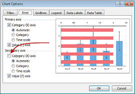 Text Labels On A Vertical Column Chart In Excel Peltier