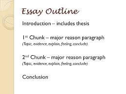 antigone essay questions antigone essay assignment process 11 essay outline introduction includes thesis 1 st chunk major reason paragraph topic evidence explain feeling conclude 2 nd chunk major reason