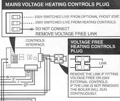 honeywell central heating wiring diagram honeywell honeywell central heating wiring diagram wiring diagram on honeywell central heating wiring diagram