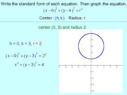 2 write the standard form of each equation
