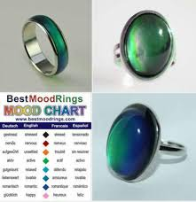 Mood Colors Meanings Extraordinary Mood Bracelet Colors Meanings Images Design Ideas