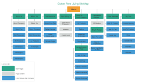 site map diagram lovable amazing free mapping tool 6 sitemap software and 38