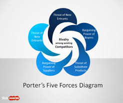 free strategy powerpoint templates   free ppt  amp  powerpoint    porter    s five forces diagram   petals for powerpoint