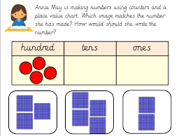 Year 3 Hundreds Place Value Charts And Partitioning Hundreds Tens And Ones