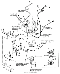 simplicity 1692577 1718h 18hp hydro and 50 mower deck parts 1692577 1718h 18hp hydro and 50 mower deck engine group electric clutch 16 18hp briggs stratton ⎙ print diagram
