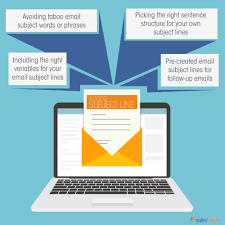 Email Subject Line Best Practices Salesfusion