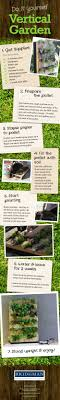 DIY Vertical Wall Garden Infographic oooh I have a pallet for some reason