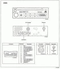 sonata stereo wiring diagram wiring diagram thumb 2002 hyundai sonata radio wiring diagram alllatest hyundai starex car stereo wiring diagram 14223 or