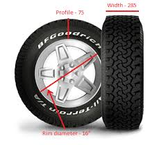 Off Road Tire Chart 4wd Tyre Sizes Explained How To Pick The Right Tyres