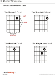 Simple C G7 Am E Chord Reference Chart The Music Workshop