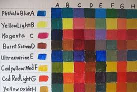 Acrylic Color Mixing Chart How To Paint An Acrylic Color Mixing Chart In 2019 Color