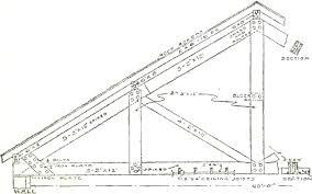Es Flat Roof Trusses Truss Span Chart Cost Salingsapa Info