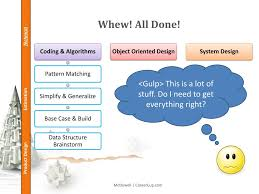 Careercup System Design Ppt Cracking The Coding Interview Powerpoint Presentation