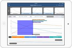 Icd 10 Chart Builder Graphing Scoring Reports Builder Drchrono Blog