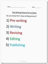 essay essaywriting writing sample essay online research essay essaywriting writing sample essay online research paper publication make my thesis statement how should a research paper be formatt